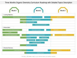 Three Months Organic Chemistry Curriculum Roadmap With Detailed Topics Description