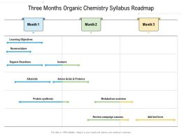 Three Months Organic Chemistry Syllabus Roadmap