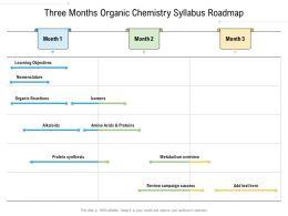 Three Months Organic Chemistry Syllabus Roadmap