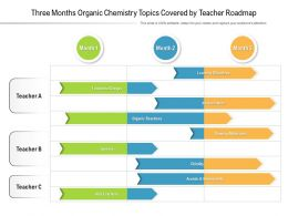 Three Months Organic Chemistry Topics Covered By Teacher Roadmap