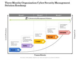 Three Months Organization Cyber Security Management Solution Roadmap