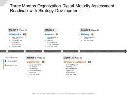 Three Months Organization Digital Maturity Assessment Roadmap With Strategy Development