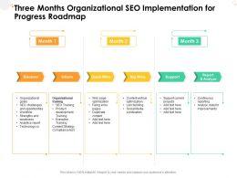 Three Months Organizational SEO Implementation For Progress Roadmap