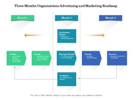 Three Months Organizations Advertising And Marketing Roadmap