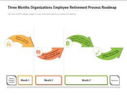 Three Months Organizations Employee Retirement Process Roadmap