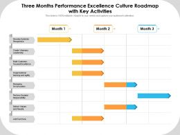 Three Months Performance Excellence Culture Roadmap With Key Activities