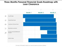 Three Months Personal Financial Goals Roadmap With Loan Clearance