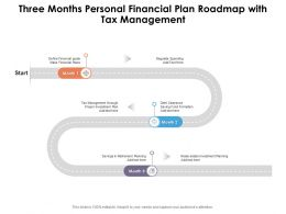 Three Months Personal Financial Plan Roadmap With Tax Management