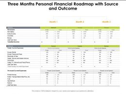 Three Months Personal Financial Roadmap With Source And Outcome