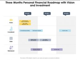 Three Months Personal Financial Roadmap With Vision And Investment