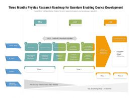 Three Months Physics Research Roadmap For Quantum Enabling Device Development