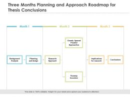 Three Months Planning And Approach Roadmap For Thesis Conclusions