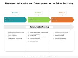 Three Months Planning And Development For The Future Roadmap