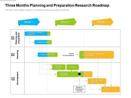 Three Months Planning And Preparation Research Roadmap