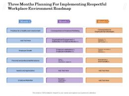 Three Months Planning For Implementing Respectful Workplace Environment Roadmap