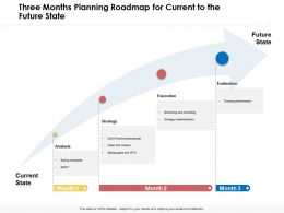 Three Months Planning Roadmap For Current To The Future State
