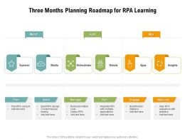 Three Months Planning Roadmap For RPA Learning