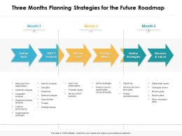 Three Months Planning Strategies For The Future Roadmap