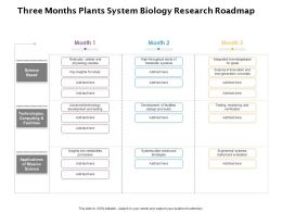 Three Months Plants System Biology Research Roadmap