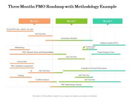 Three Months PMO Roadmap With Methodology Example