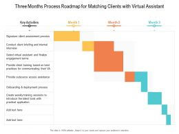 Three Months Process Roadmap For Matching Clients With Virtual Assistant