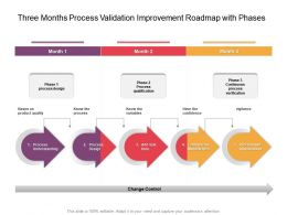 Three Months Process Validation Improvement Roadmap With Phases