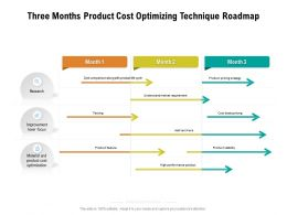Three Months Product Cost Optimizing Technique Roadmap