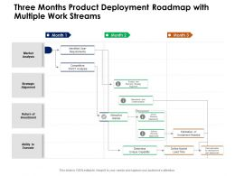 Three Months Product Deployment Roadmap With Multiple Work Streams