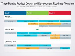 Three Months Product Design And Development Roadmap Template
