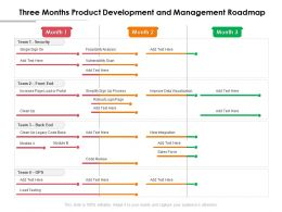 Three Months Product Development And Management Roadmap