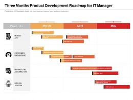 Three Months Product Development Roadmap For IT Manager