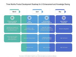 Three Months Product Development Roadmap For UI Enhancement And Knowledge Sharing