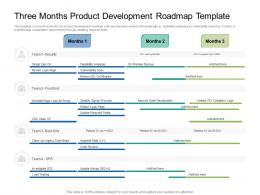Three Months Product Development Roadmap Timeline Powerpoint Template