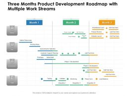 Three Months Product Development Roadmap With Multiple Work Streams