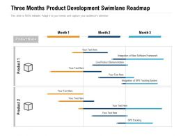 Three Months Product Development Swimlane Roadmap