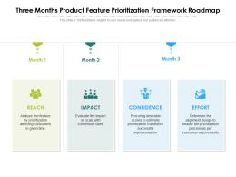 Three Months Product Feature Prioritization Framework Roadmap
