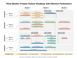 Three Months Product Feature Roadmap With Effective Performance