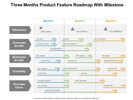 Three Months Product Feature Roadmap With Milestone
