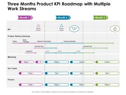 Three Months Product KPI Roadmap With Multiple Work Streams