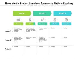 Three Months Product Launch On Ecommerce Platform Roadmap