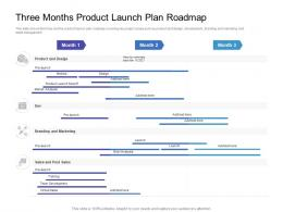 Three Months Product Launch Plan Roadmap Timeline Powerpoint Template