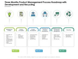 Three Months Product Management Process Roadmap With Development And Recycling