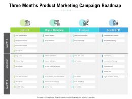 Three Months Product Marketing Campaign Roadmap