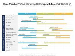 Three Months Product Marketing Roadmap With Facebook Campaign