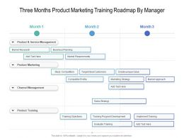 Three Months Product Marketing Training Roadmap By Manager
