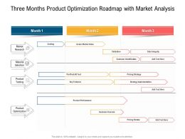 Three Months Product Optimization Roadmap With Market Analysis