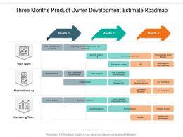 Three Months Product Owner Development Estimate Roadmap