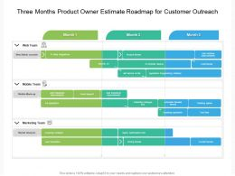 Three Months Product Owner Estimate Roadmap For Customer Outreach