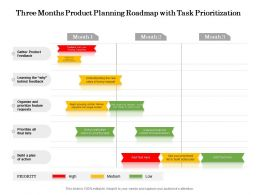 Three Months Product Planning Roadmap With Task Prioritization