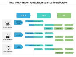 Three Months Product Release Roadmap For Marketing Manager